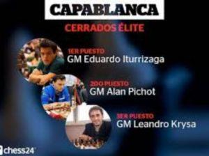 Iturrizaga shines in Capablanca tournament